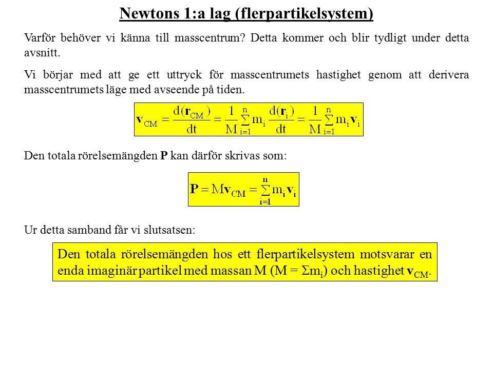 Newtons 1:a lag (flerpartikelsystem)