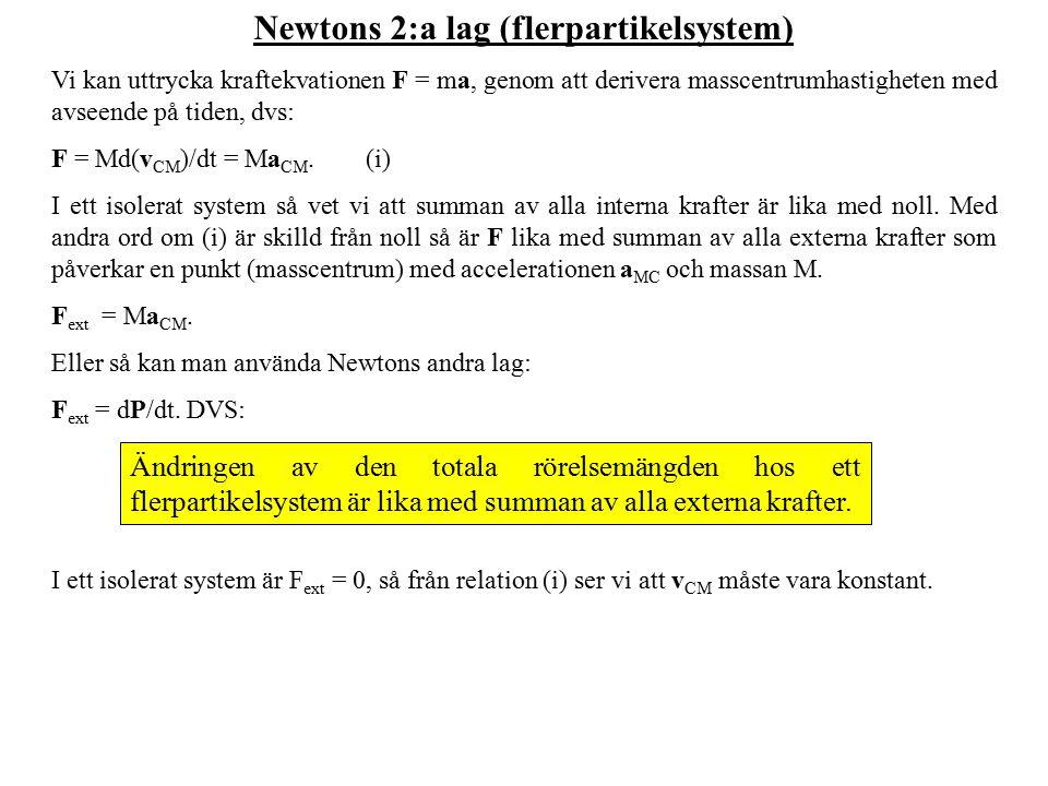Newtons 2:a lag (flerpartikelsystem)