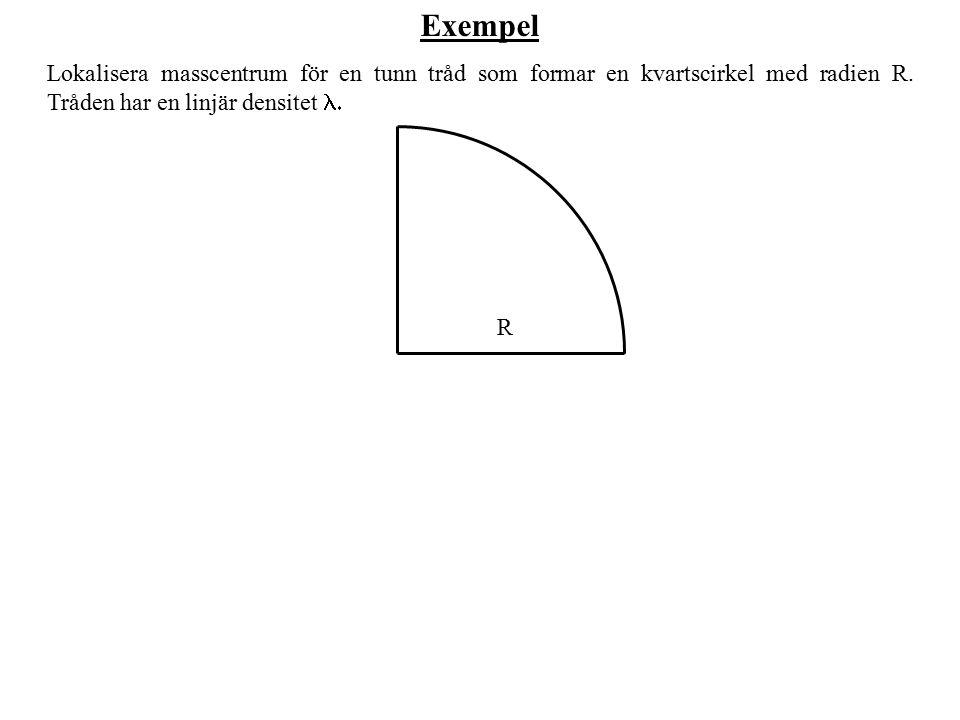 Exempel Lokalisera masscentrum för en tunn tråd som formar en kvartscirkel med radien R. Tråden har en linjär densitet l.