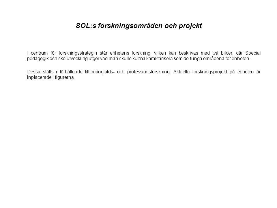 SOL:s forskningsområden och projekt
