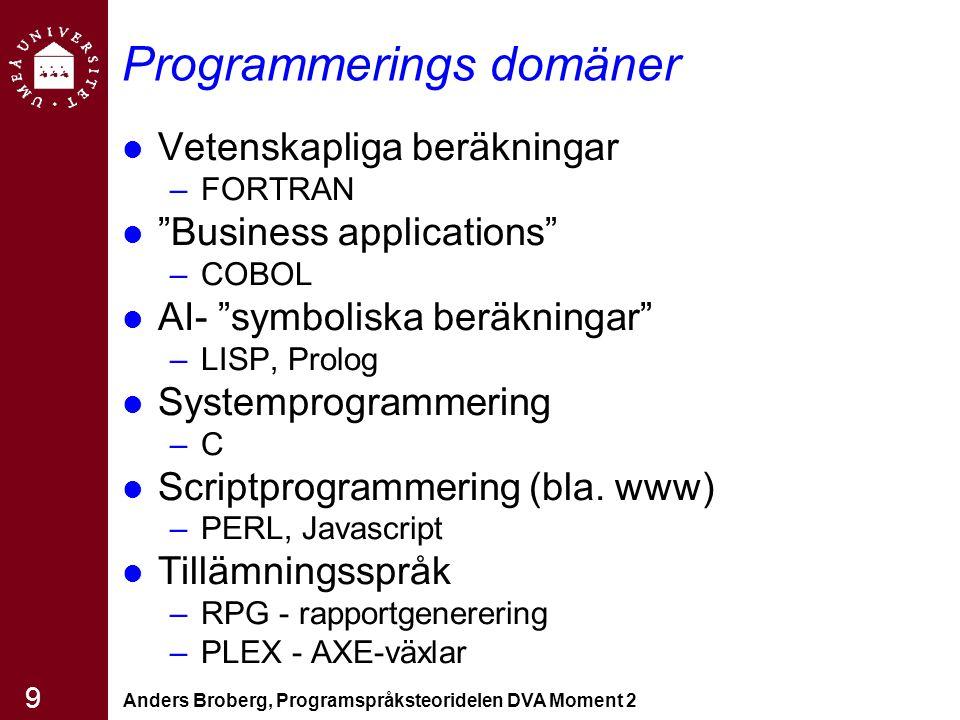 Programmerings domäner