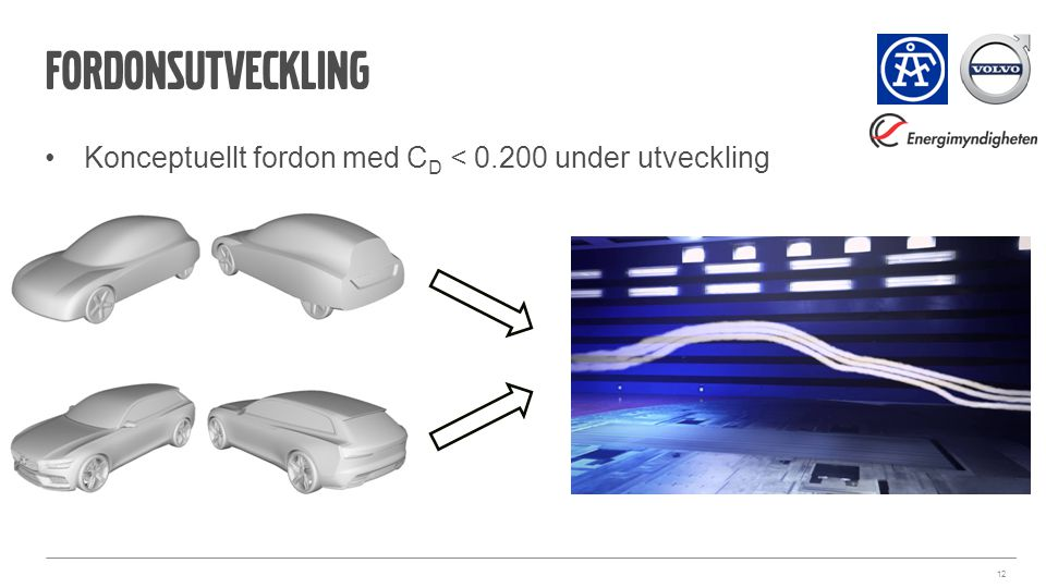 fordonsutveckling Konceptuellt fordon med CD < 0.200 under utveckling