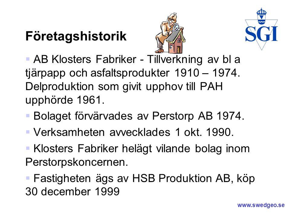 Företagshistorik
