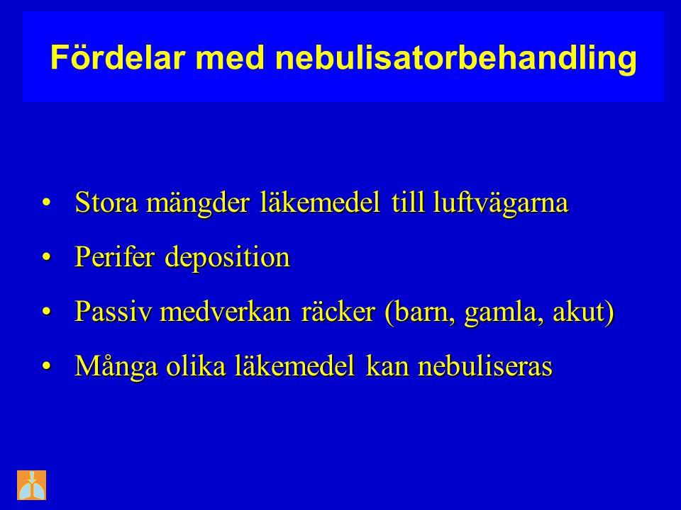 Fördelar med nebulisatorbehandling