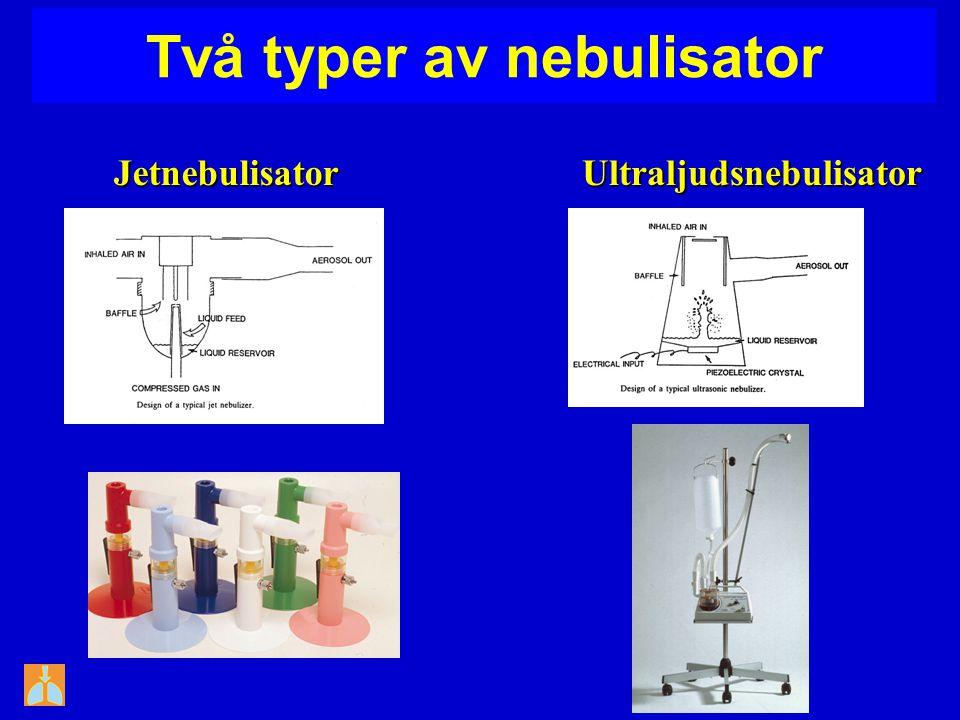 Två typer av nebulisator Ultraljudsnebulisator