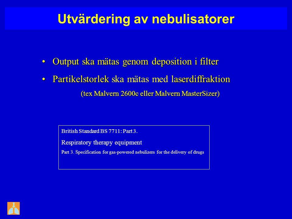 Utvärdering av nebulisatorer