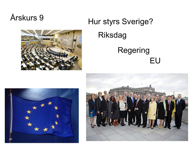 Årskurs 9 Hur styrs Sverige Riksdag Regering EU