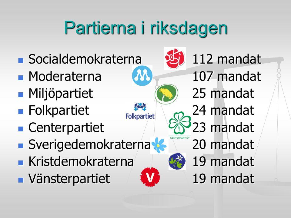 Partierna i riksdagen Socialdemokraterna 112 mandat