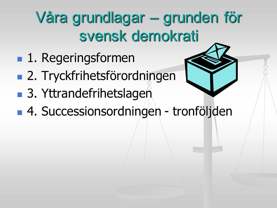 Våra grundlagar – grunden för svensk demokrati