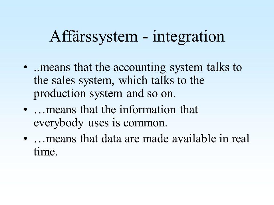 Affärssystem - integration
