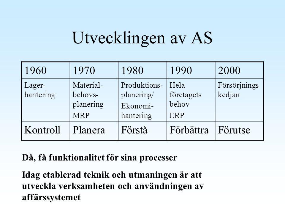 Utvecklingen av AS 1960 1970 1980 1990 2000 Kontroll Planera Förstå