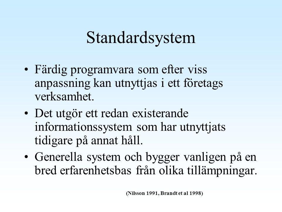 Standardsystem Färdig programvara som efter viss anpassning kan utnyttjas i ett företags verksamhet.
