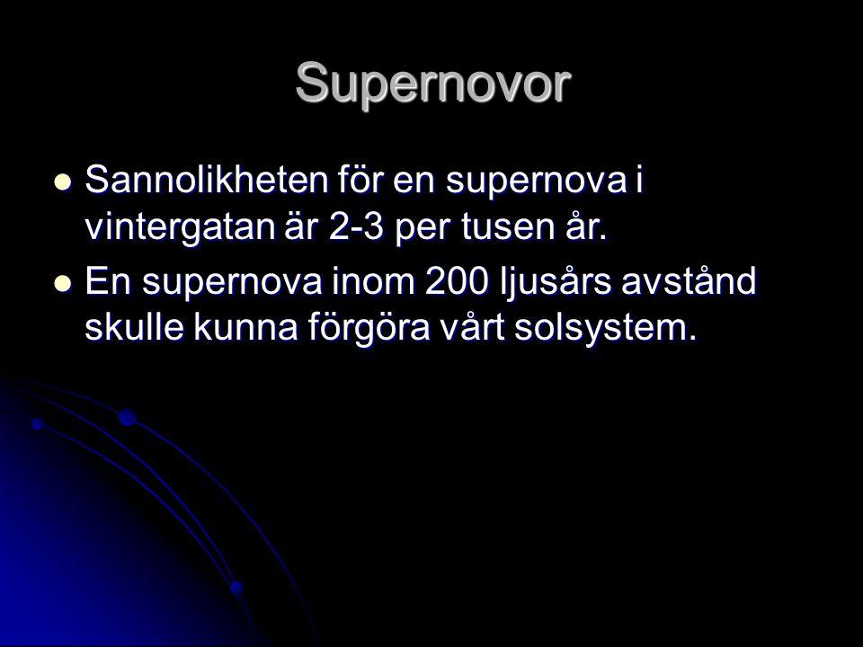 Supernovor Sannolikheten för en supernova i vintergatan är 2-3 per tusen år.