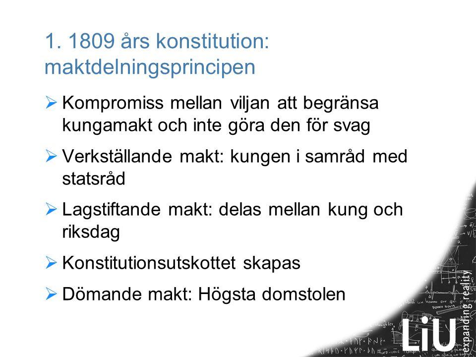 1. 1809 års konstitution: maktdelningsprincipen