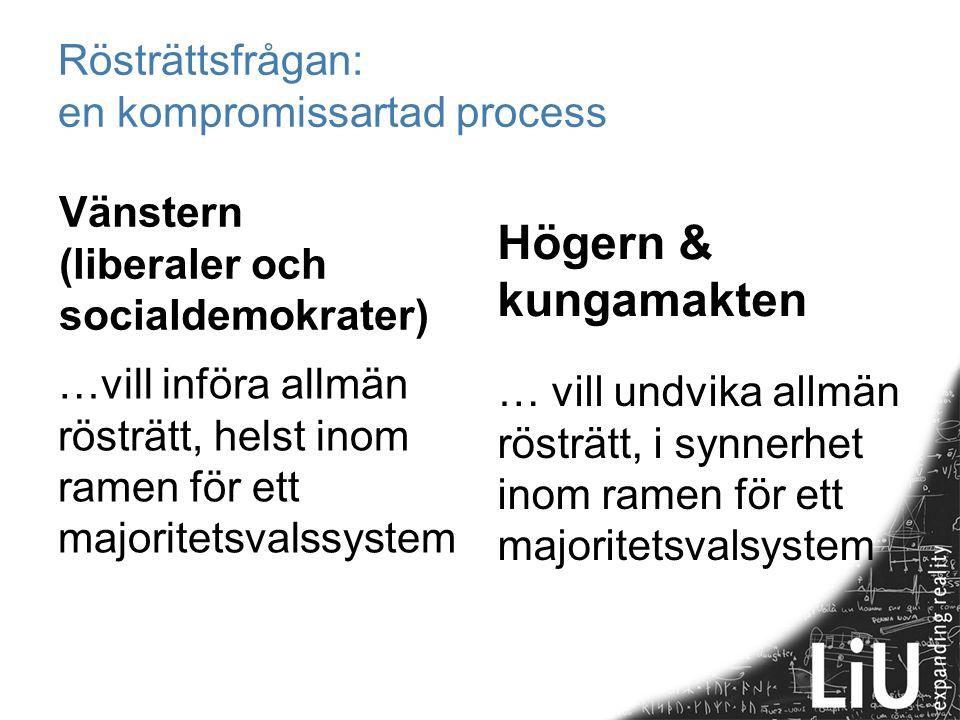 Rösträttsfrågan: en kompromissartad process