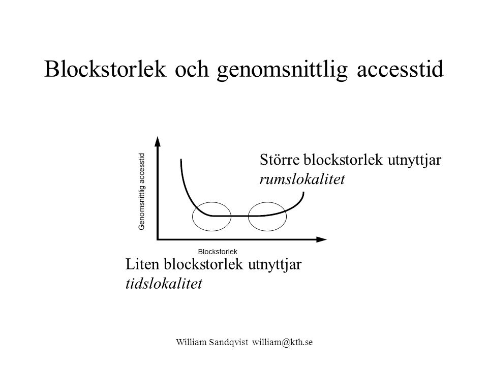 Blockstorlek och genomsnittlig accesstid