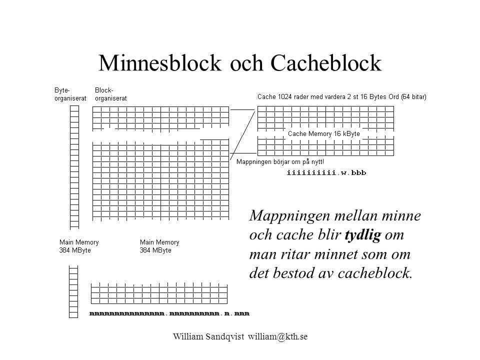 Minnesblock och Cacheblock