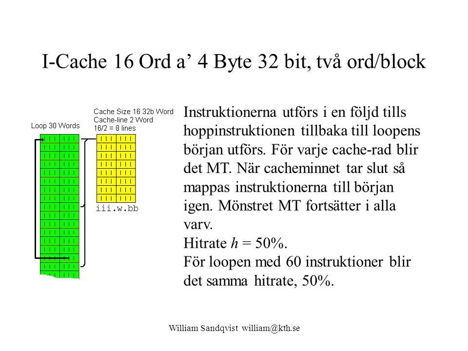 I-Cache 16 Ord a' 4 Byte 32 bit, två ord/block