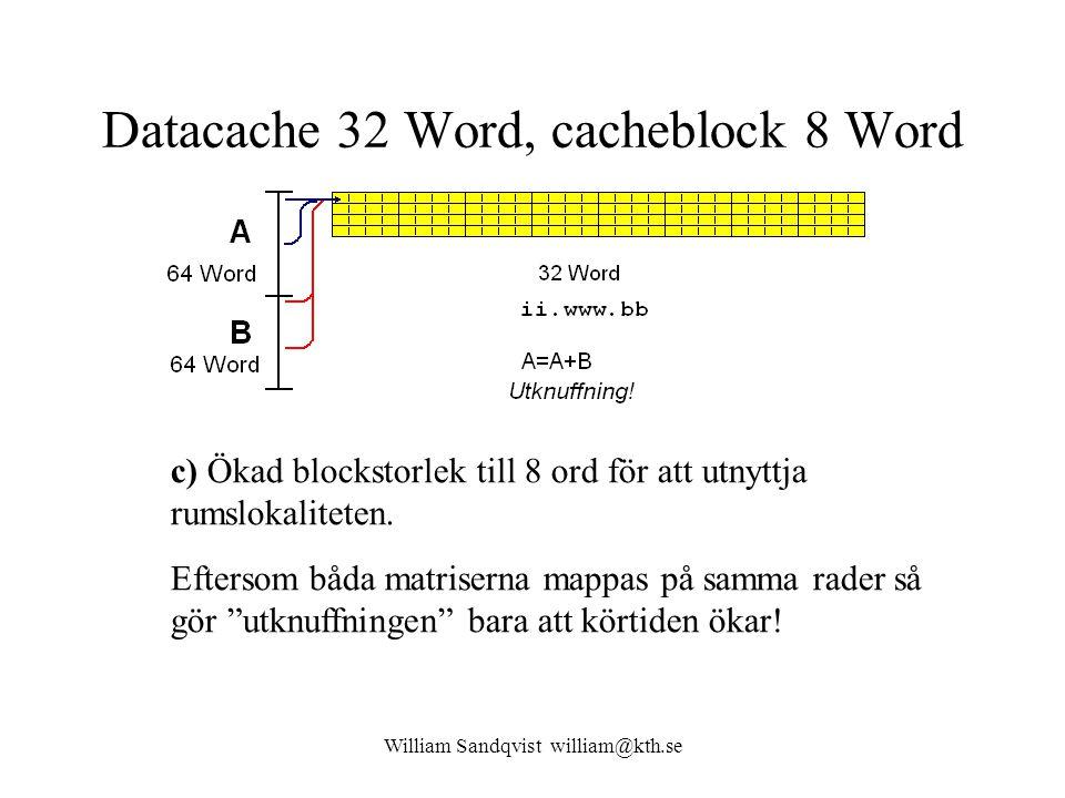 Datacache 32 Word, cacheblock 8 Word