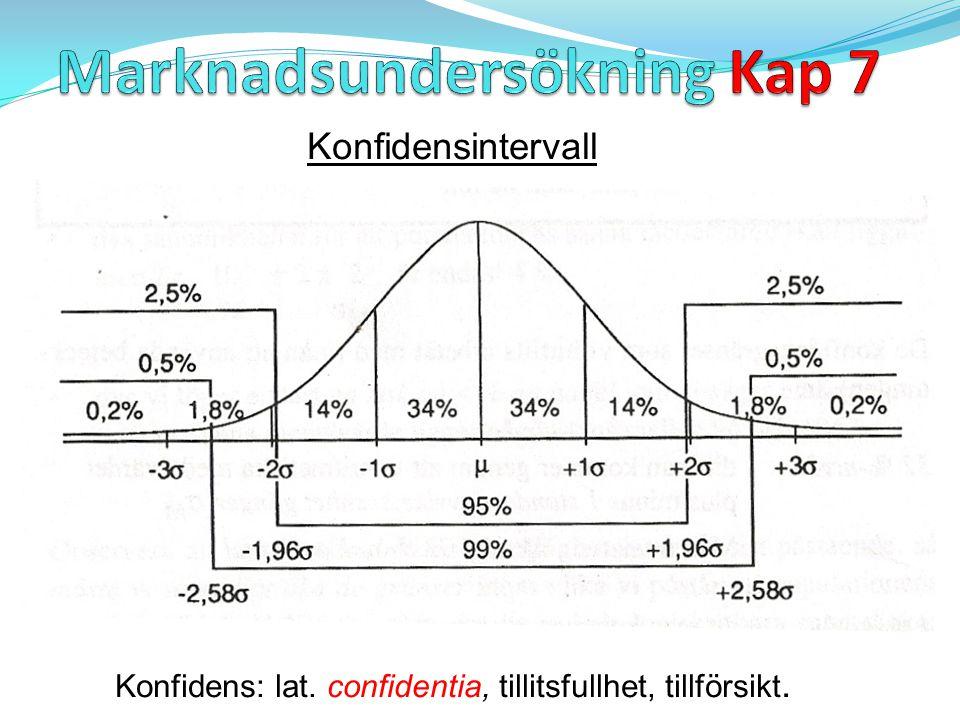 Marknadsundersökning Kap 7