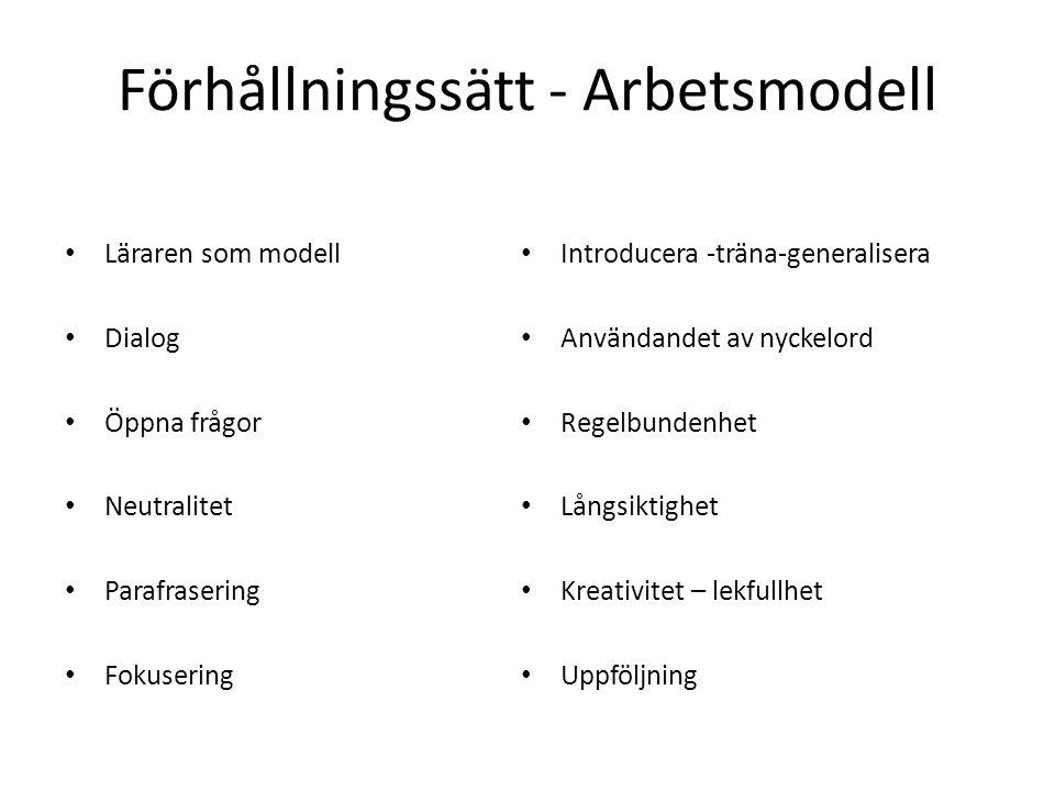 Förhållningssätt - Arbetsmodell