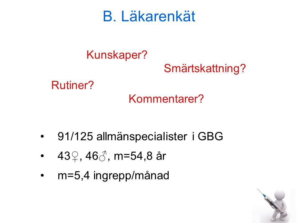 B. Läkarenkät Kunskaper Smärtskattning Rutiner Kommentarer