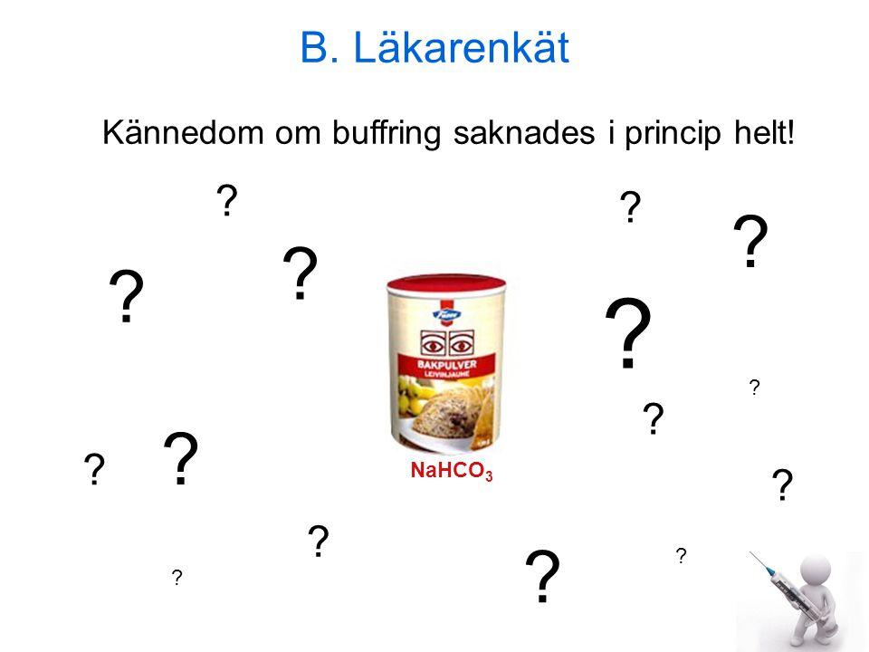 B. Läkarenkät Kännedom om buffring saknades i princip helt! NaHCO3