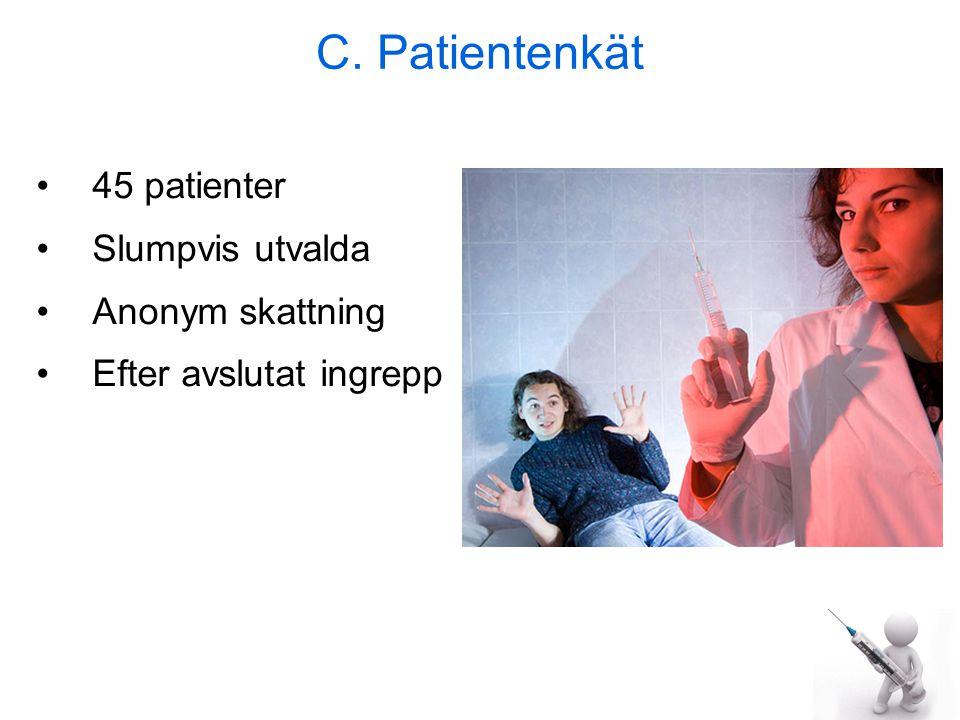 C. Patientenkät 45 patienter Slumpvis utvalda Anonym skattning