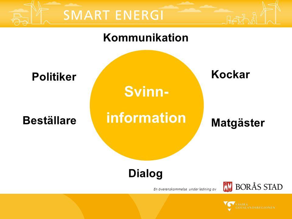 Svinn-information Kommunikation Kockar Politiker Beställare Matgäster