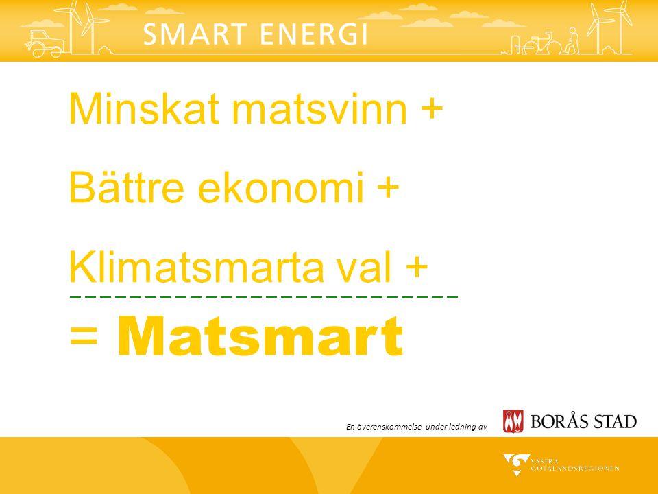 = Matsmart Minskat matsvinn + Bättre ekonomi + Klimatsmarta val +