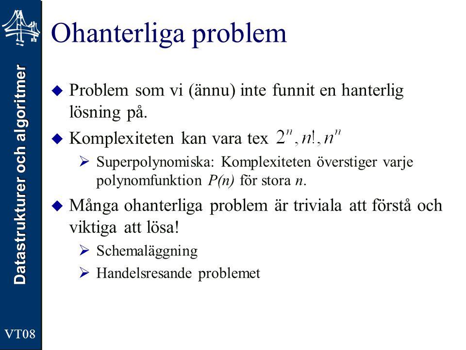 Ohanterliga problem Problem som vi (ännu) inte funnit en hanterlig lösning på. Komplexiteten kan vara tex.