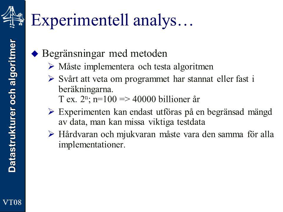 Experimentell analys…