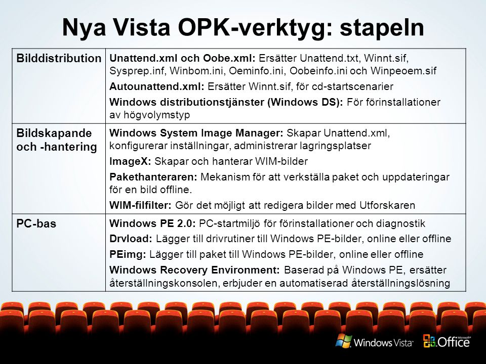 Nya Vista OPK-verktyg: stapeln
