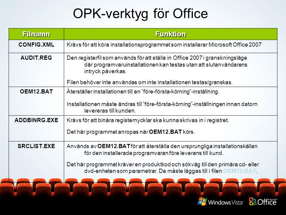 OPK-verktyg för Office
