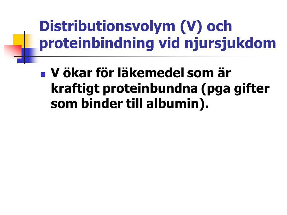 Distributionsvolym (V) och proteinbindning vid njursjukdom