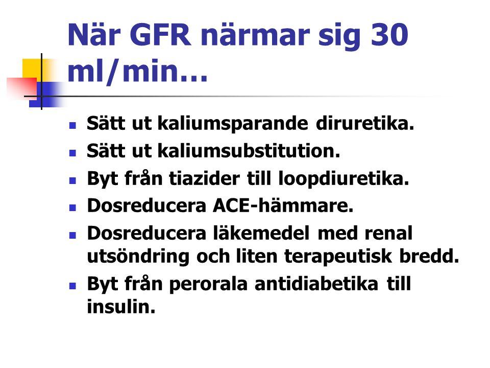 När GFR närmar sig 30 ml/min…