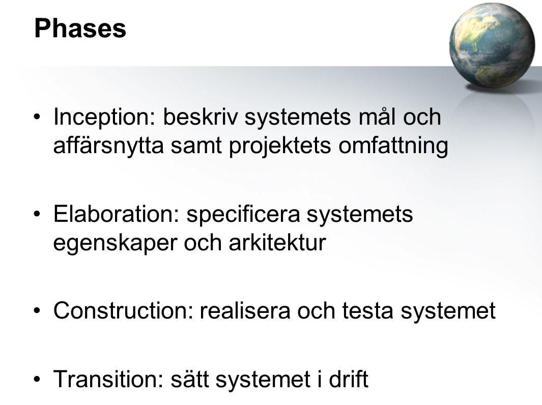 Phases Inception: beskriv systemets mål och affärsnytta samt projektets omfattning. Elaboration: specificera systemets egenskaper och arkitektur.
