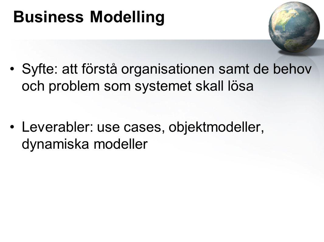 Business Modelling Syfte: att förstå organisationen samt de behov och problem som systemet skall lösa.