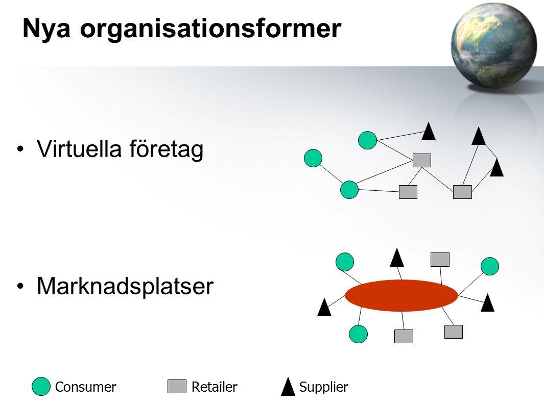 Nya organisationsformer