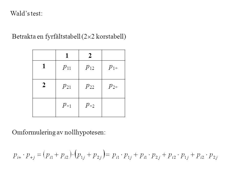 Wald's test: Betrakta en fyrfältstabell (22 korstabell) 1. 2. p11. p12. p1+ p21. p22. p2+ p+1.