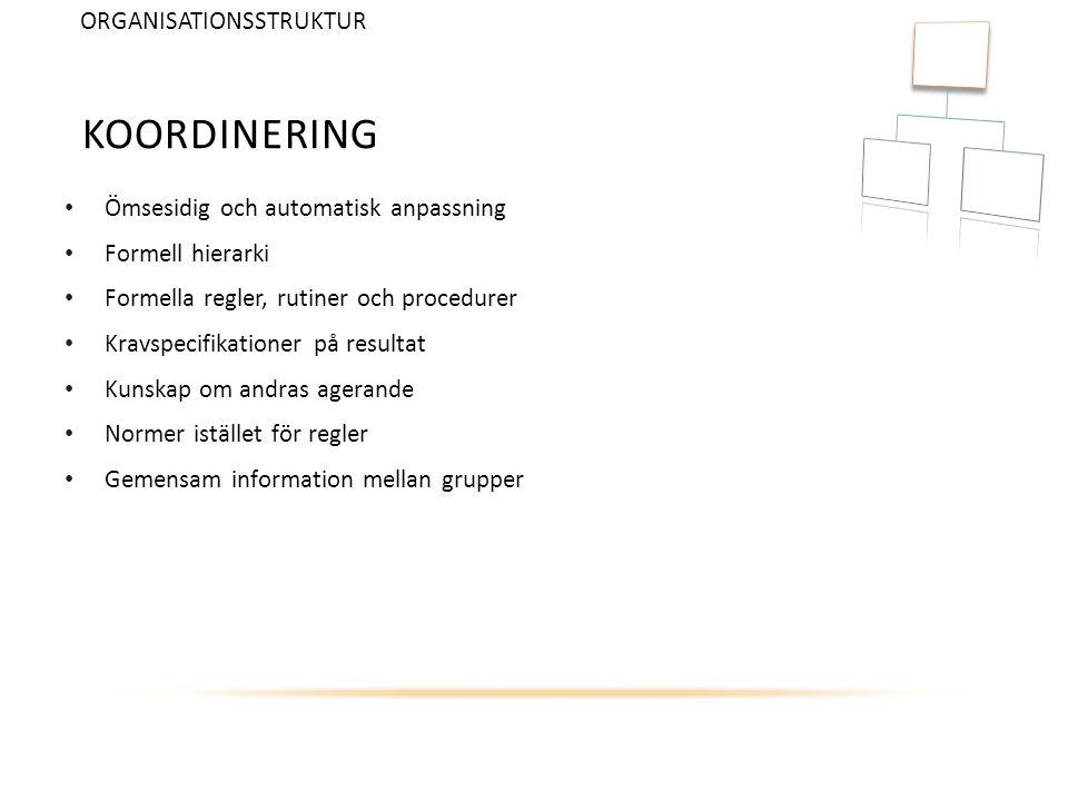 Koordinering ORGANISATIONSSTRUKTUR Ömsesidig och automatisk anpassning