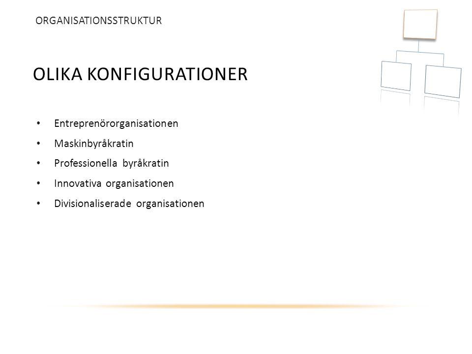 Olika konfigurationer