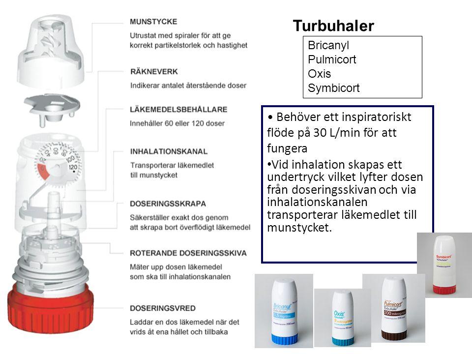 Turbuhaler Turbuhaler