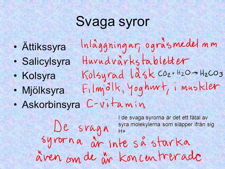 Svaga syror Ättikssyra Salicylsyra Kolsyra Mjölksyra Askorbinsyra