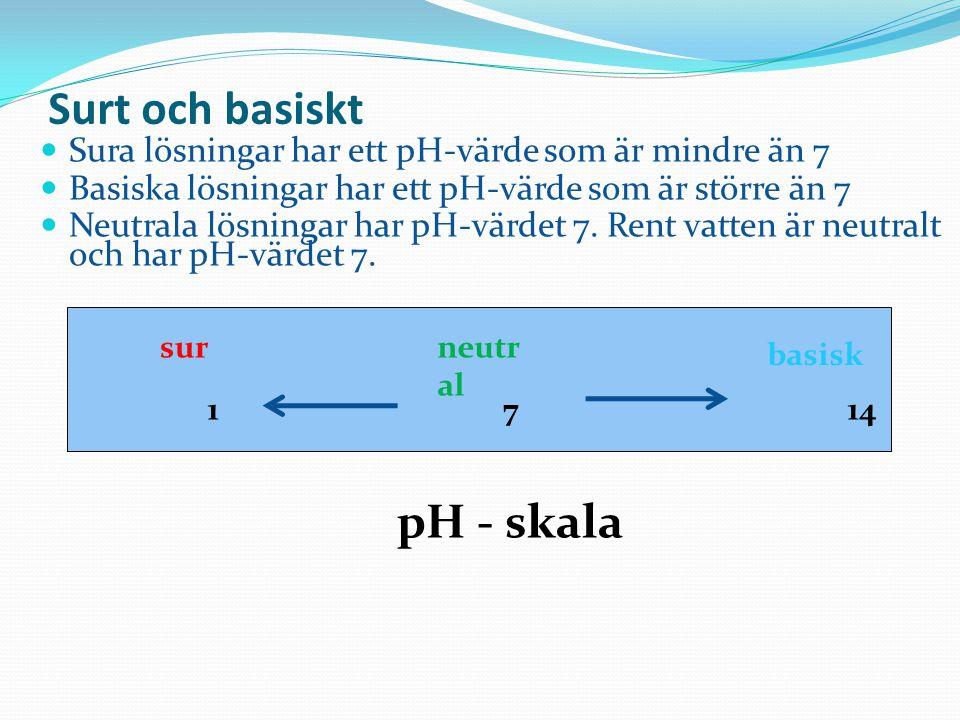 Surt och basiskt pH - skala