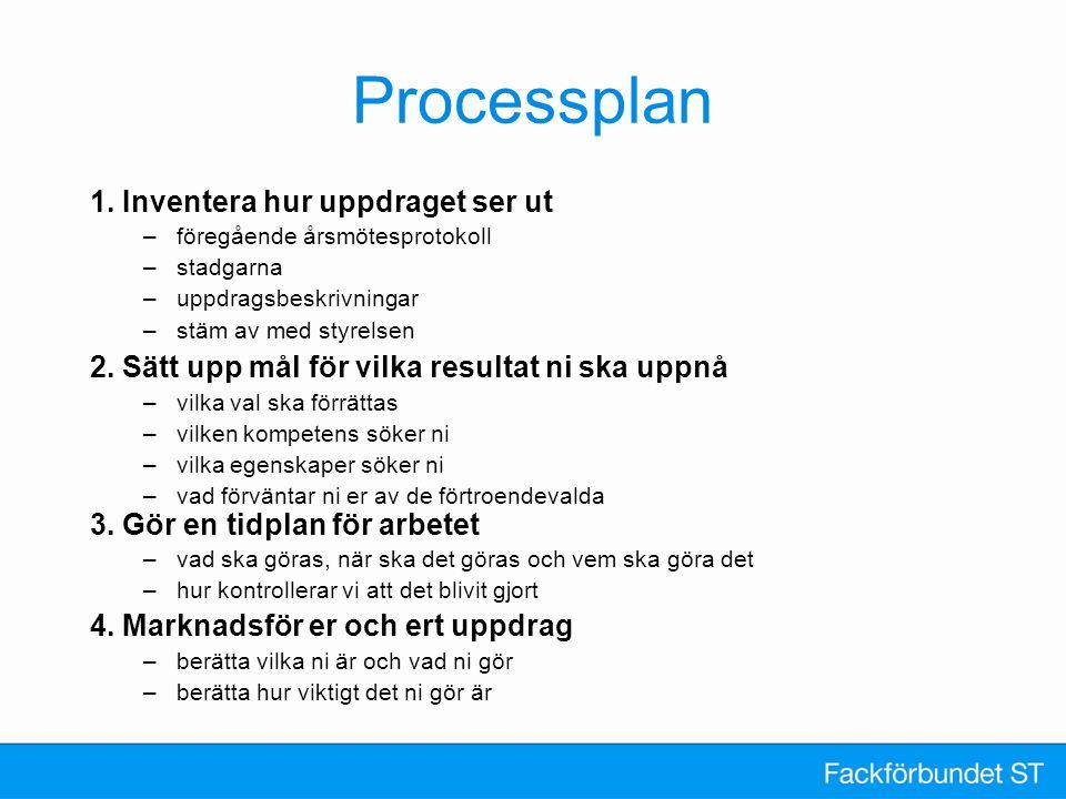 Processplan 1. Inventera hur uppdraget ser ut