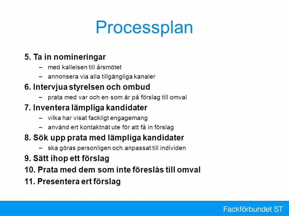 Processplan 5. Ta in nomineringar 6. Intervjua styrelsen och ombud