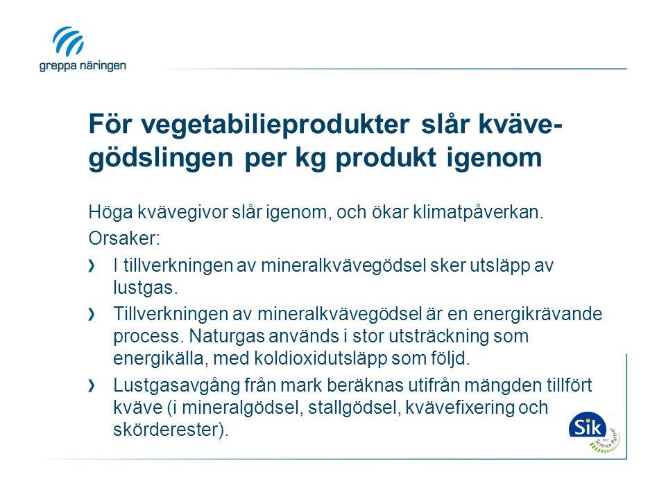 För vegetabilieprodukter slår kväve-gödslingen per kg produkt igenom