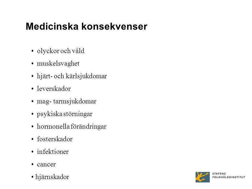 Medicinska konsekvenser