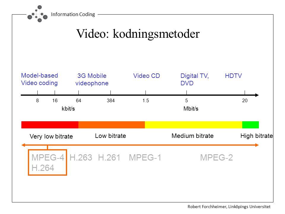 Video: kodningsmetoder